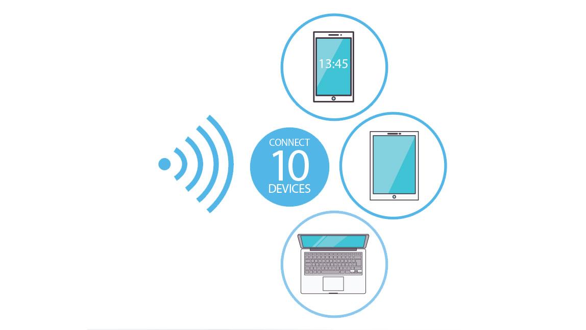 Pocket Hotspot - Connect 10 devices